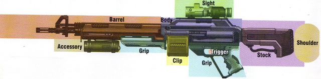 File:Weapon Components.png