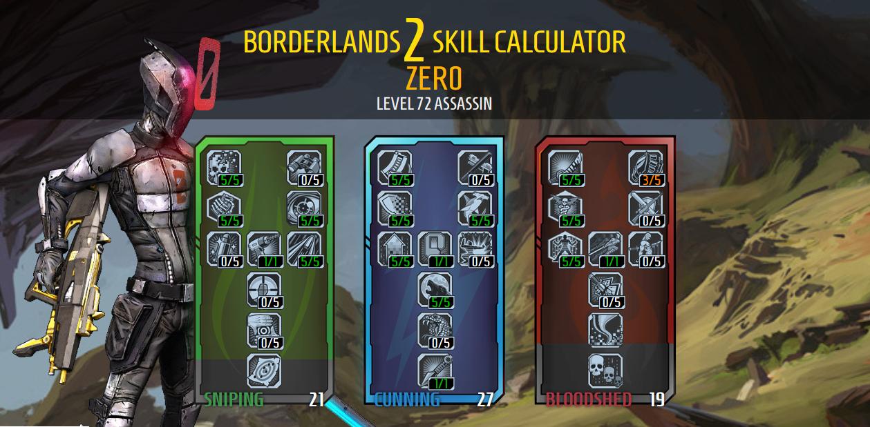 Borderlands  Mordecai Best Build