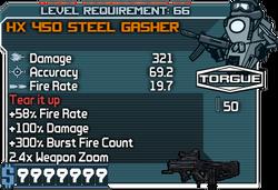 HX 450 Steel Gasher