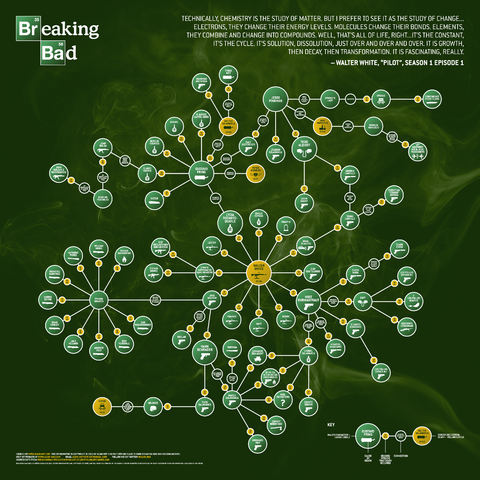 File:Breaking Bad Molecule Infographic XL.png