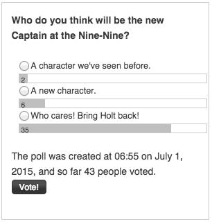 July Poll