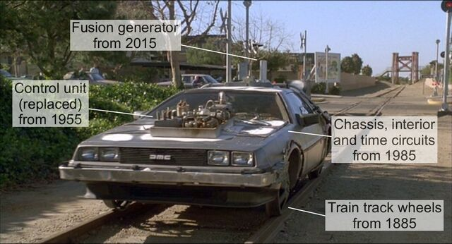 File:DeLorean Time Machine with acquired parts.jpg
