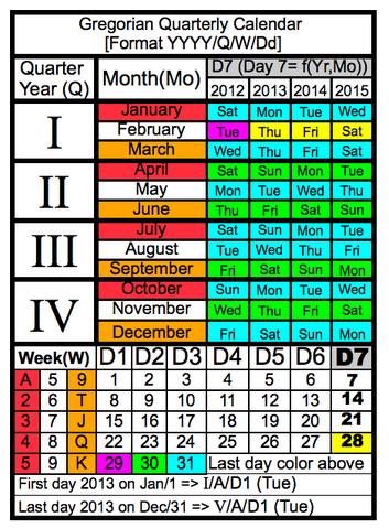 File:Gregorian Quarterly Calendar 2013-11-18.png