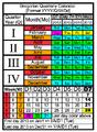 Gregorian Quarterly Calendar 2013-11-18.png