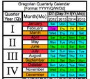 Sonny Pondrom calendars