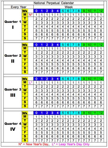 File:National Perpetual Calendar 2014-05-14.png