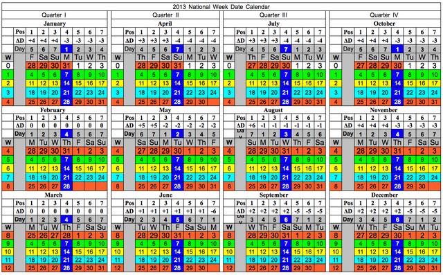 File:2013 National Week Date Calendar 2013-05-27.png