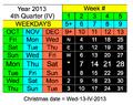National Week Date Calendar 2013-12-24.png