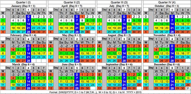 File:National Week Date Calendar 2013-05-13.png