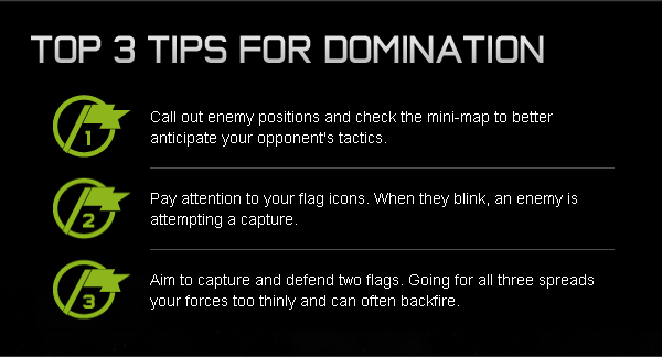 File:MW3 Domination Tips.png