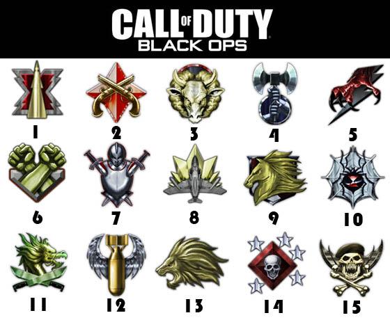 File:Black ops prestige emblems.jpg