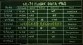 SR-71 Flight Data.png