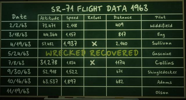 File:SR-71 Flight Data.png