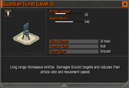 Guardian Turret Level 3 Stats CoDH