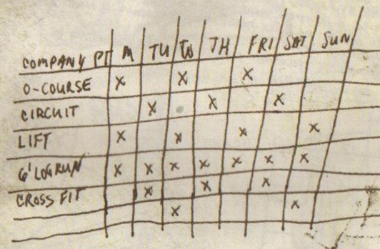 File:Soaps training schedule.png