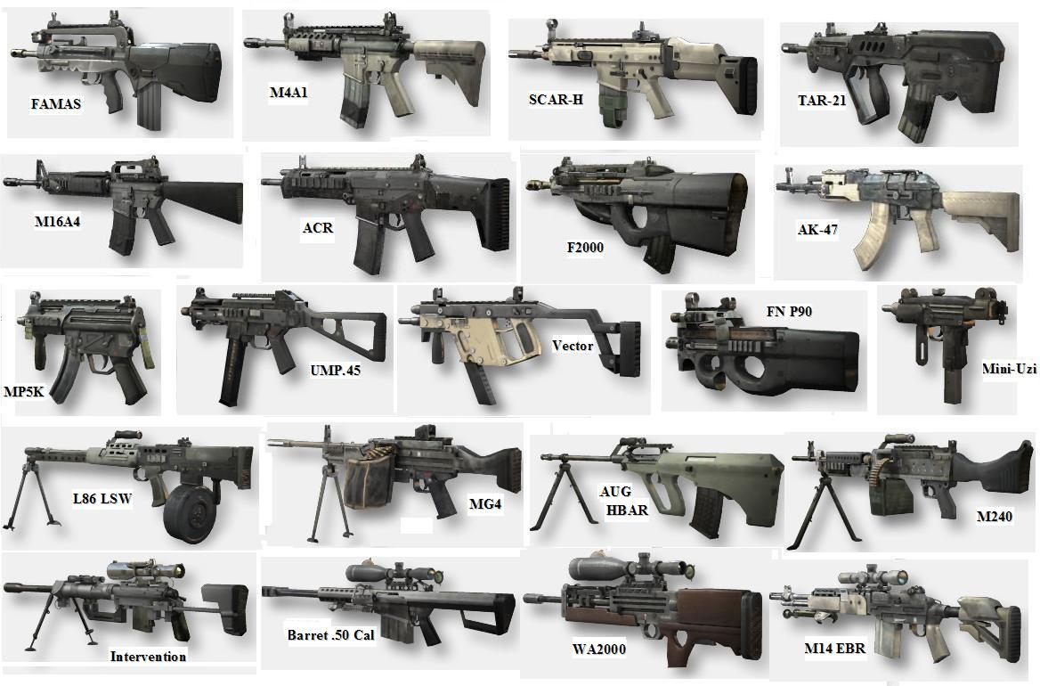 Call of duty modern warfare 2 gun - Image Weapons Of Mw2 Primary Jpg Call Of Duty Wiki Fandom Powered By Wikia