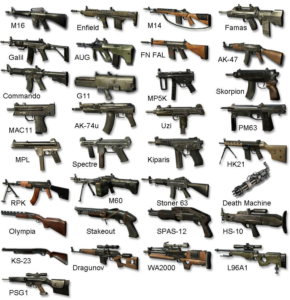 Image - Primary Assortment BO.JPG | Call of Duty Wiki ...