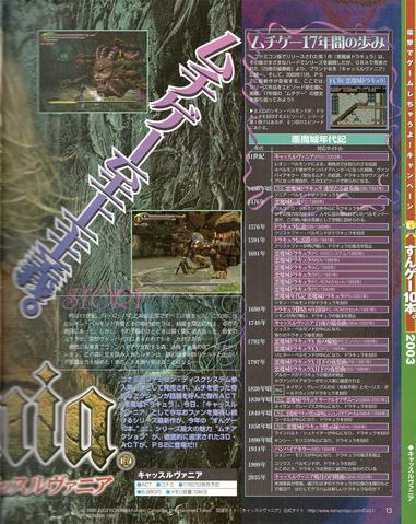 Archivo:Dengeki PS2 timeline.png