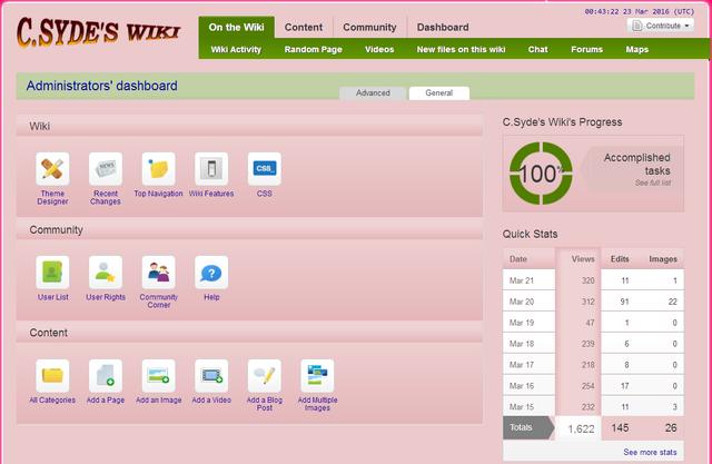 File:C.Syde's Wiki - Administrators' dashboard - Default Design.png