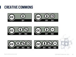 Copyright webinar Slide27