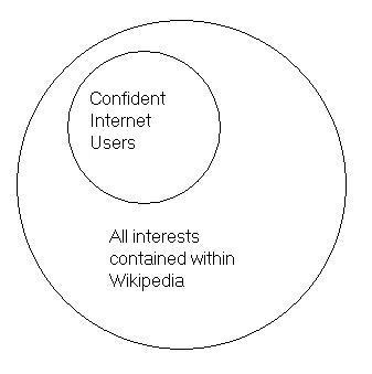 File:Wikipedia model.jpg