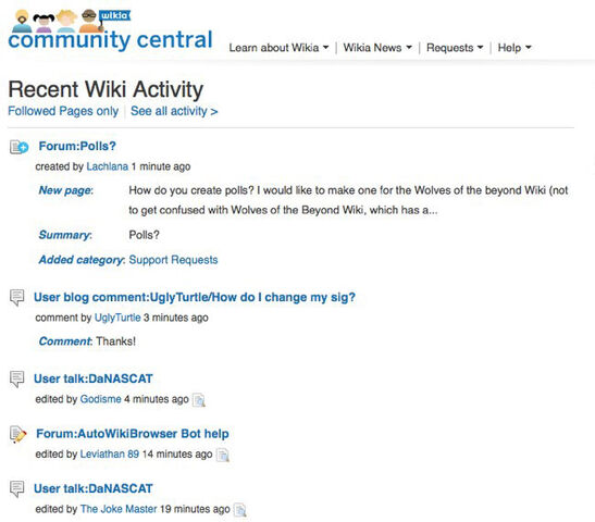 File:Recent-Wiki-Activity---Wikia-Community-Central.jpg