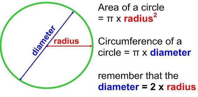 File:Circle-formuasl-.jpg