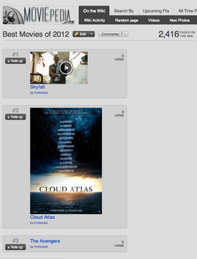 Top102012