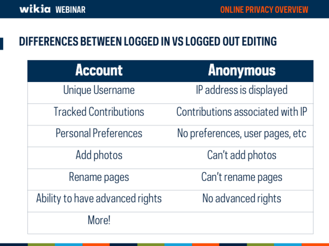File:Online Privacy Webinar Slide17.png