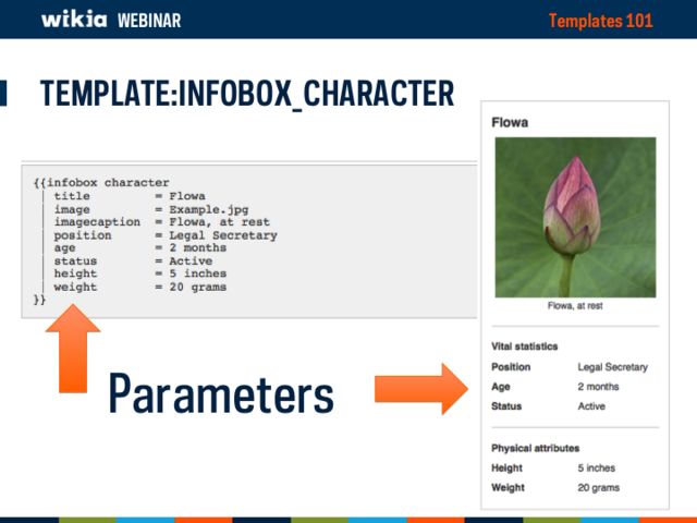 File:Templates Webinar April 2013 Slide18.png