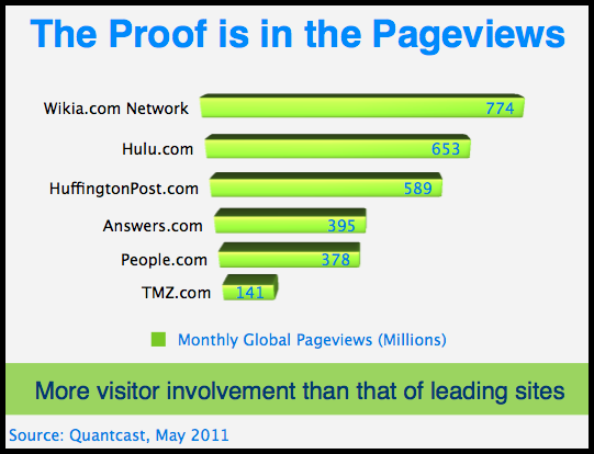 File:Pageviewsproof.png