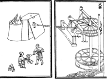 Yuan Dynasty - waterwheels and smelting.png