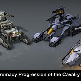 Supremacy Progression