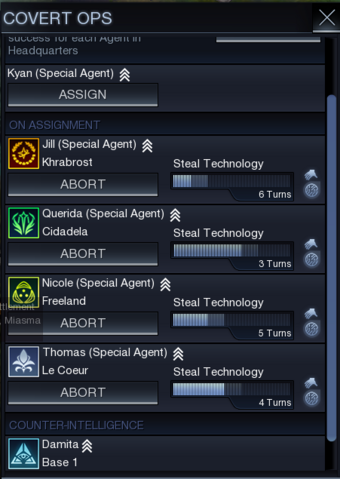 File:Six agents (CivBE).png