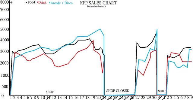 File:KFP Sales.jpg