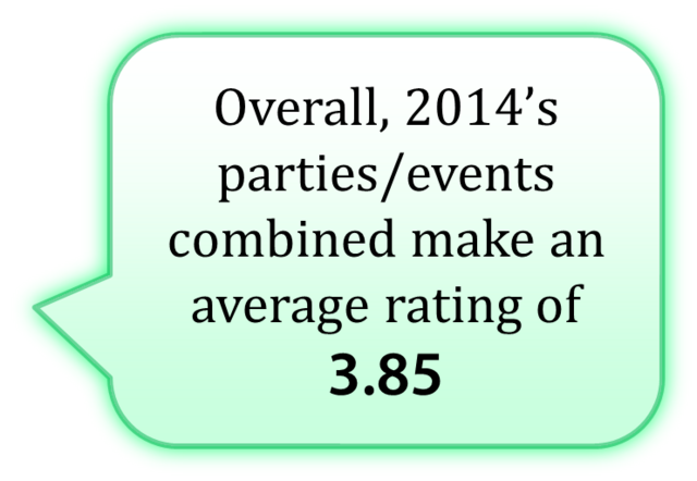 File:Overall2014Rating.png