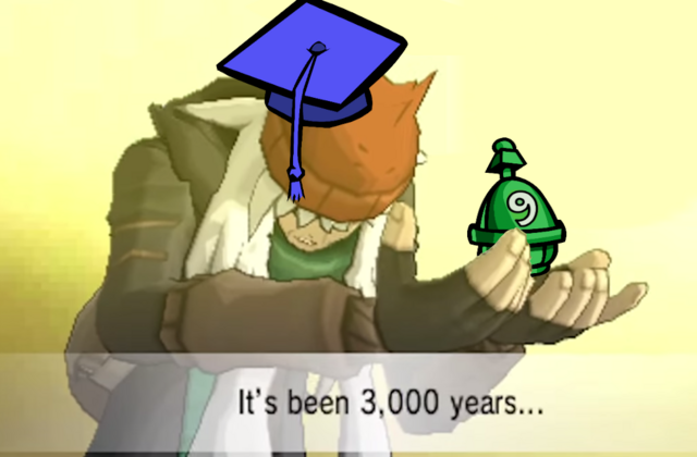 File:3000 years.png