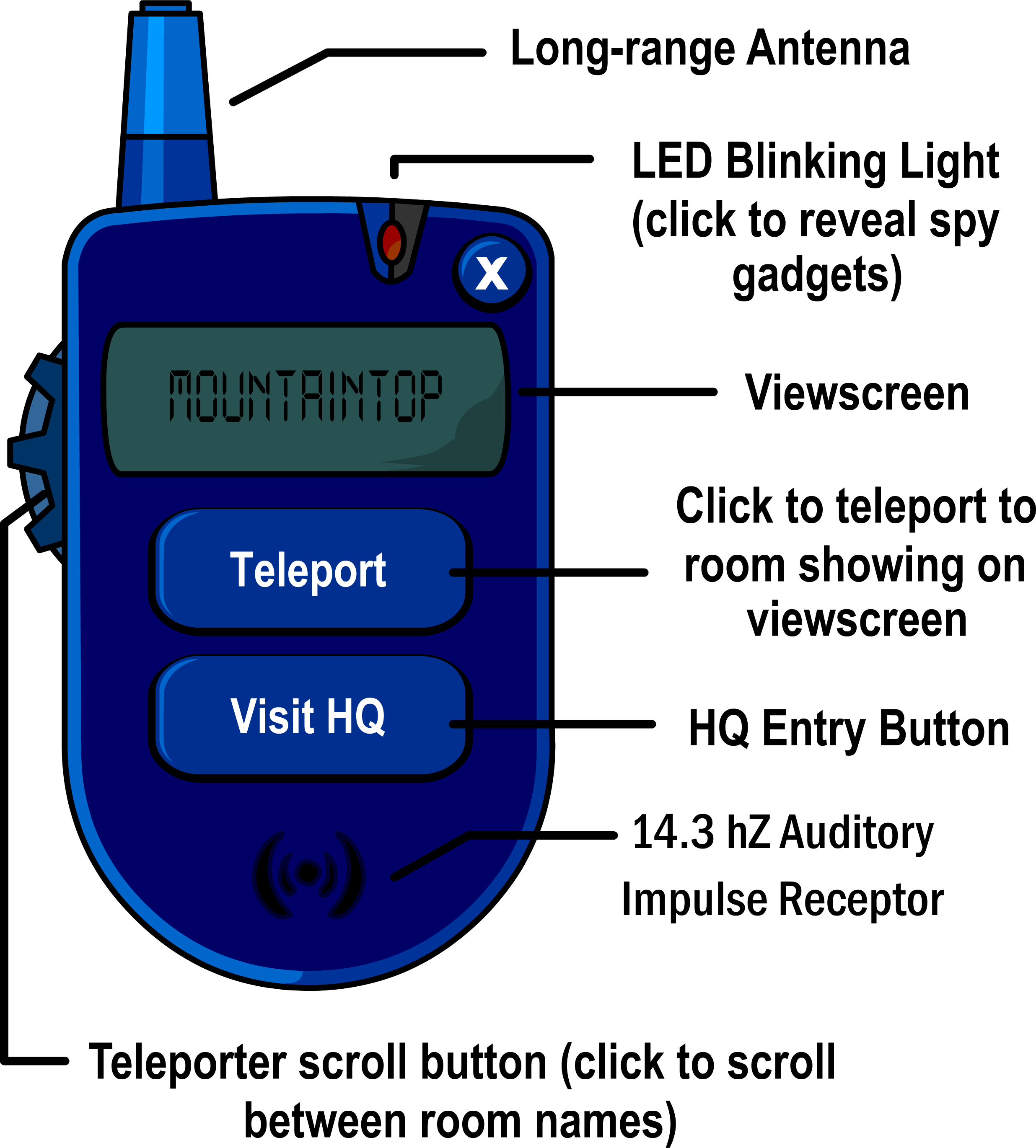 File:Spyphone diagram.PNG