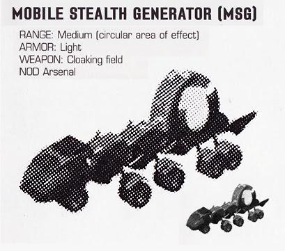 File:FS Mobile Stealth Generator Manual Render.jpg