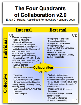 4Q Collaboration