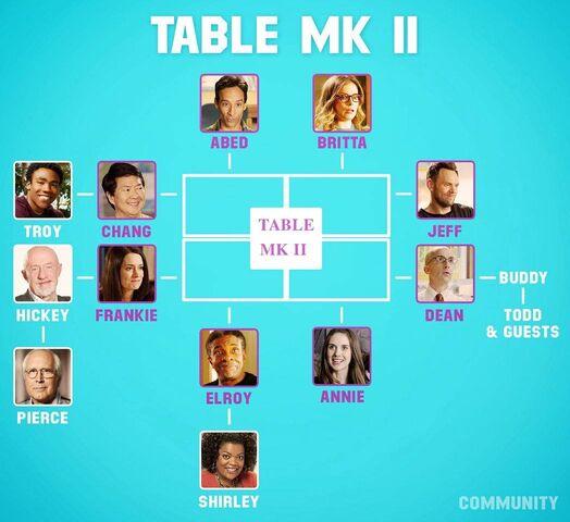 File:Table Mk II seating arrangements.jpg