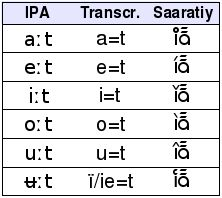 File:Saaratiy-Gramfinals.jpg