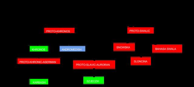 File:Aurora-Andromedan.png