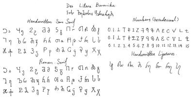 Des Litera Baronika