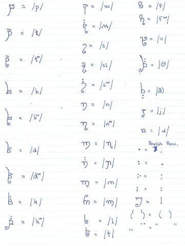 File:Consonants.jpg