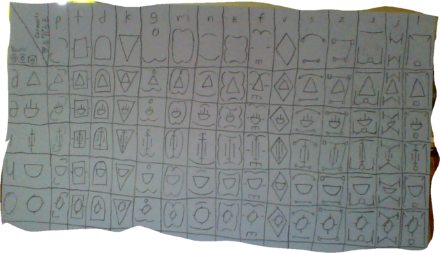 File:Aretonese syllabary.PNG