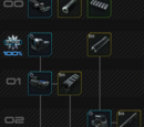 Штурмовая винтовка KAC PDW / Кастомизация