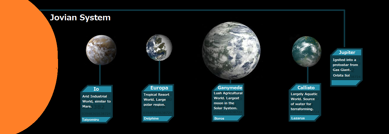 terraformed solar system with labels - photo #27
