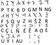 Aratkoma alphabet