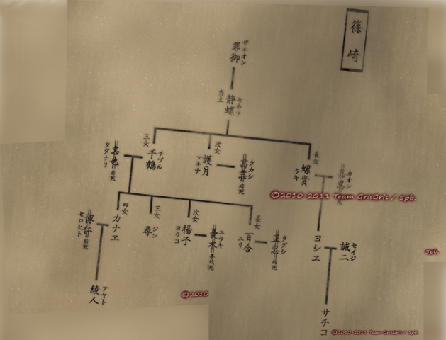 File:Family tree.png